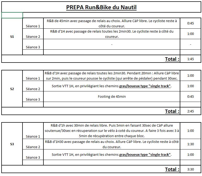 prepa-rb-1
